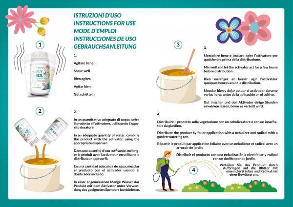 istruzioni prodotto allontana insetti
